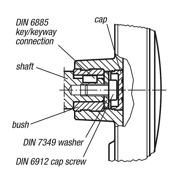 8 Pin Din Connector