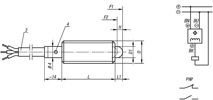 standard 3.2.1 pdf