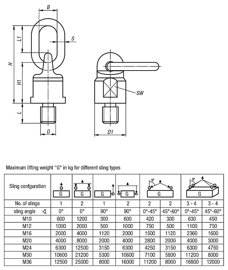 Swivel ring bolts, 360° rotation, grade 8