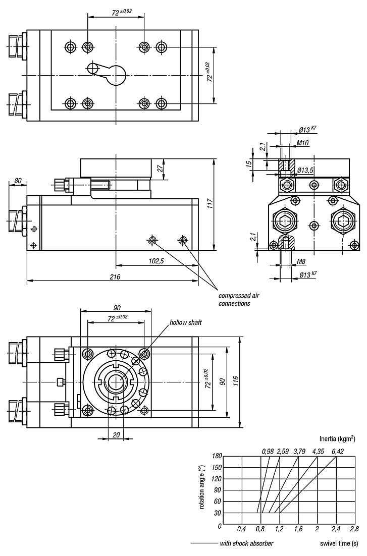 Rotary module pneumatic heavy duty version