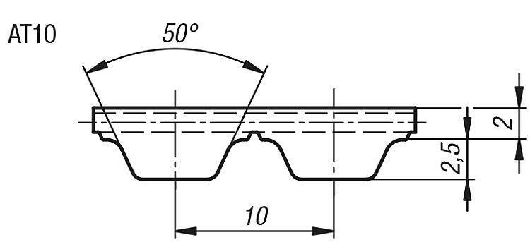 Timing Belt Pulley At10 : Norelem timing belts at profile