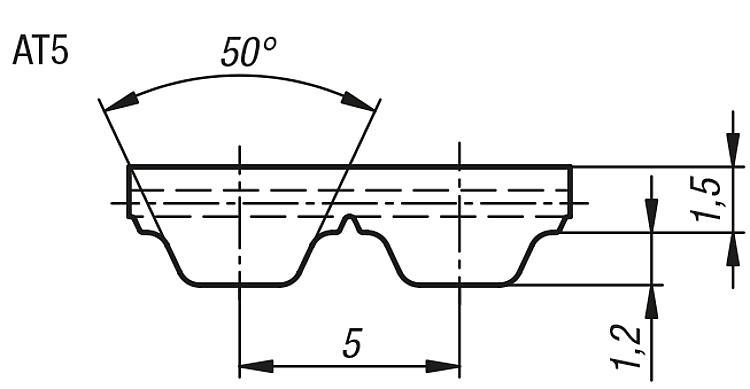 norelem timing belts at5 profile rh norelem com Industrial Timing Belts at5 timing belt pulley