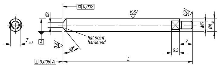 Probe with flat point